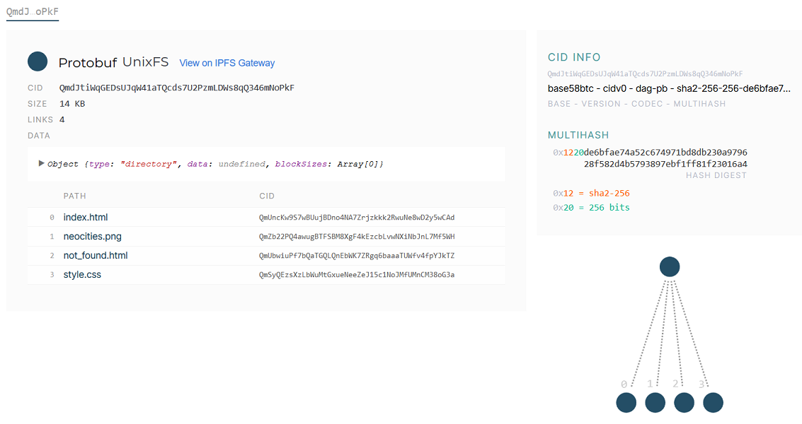 Picture of a DAG related to the IPFS node as viewed from the DAG explorer in IPFS's web UI